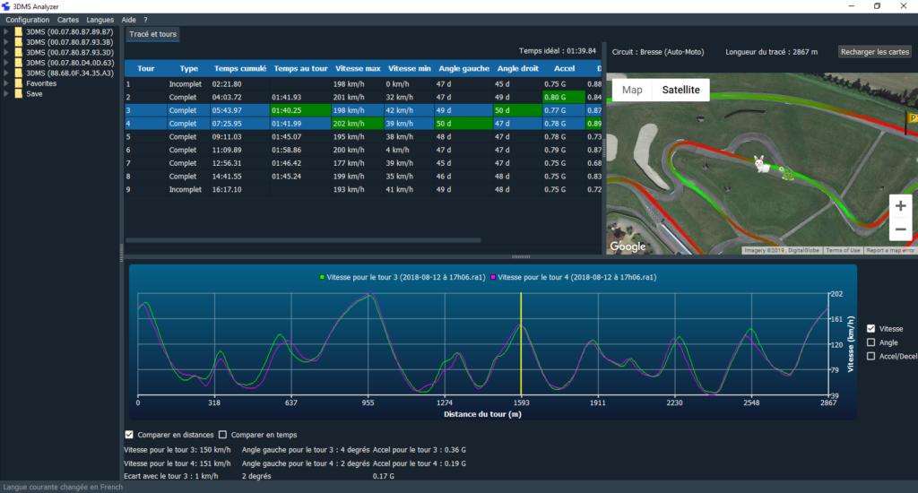 3DMS Analyzer