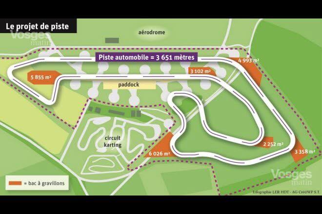 Nouveau circuit auto moto Mirecourt